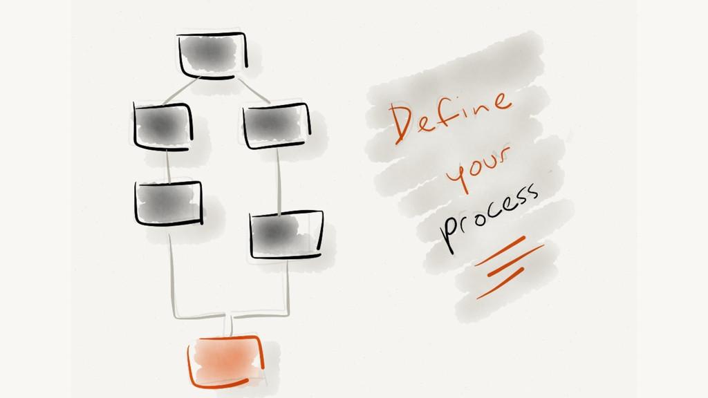 Step #1 - Define your process
