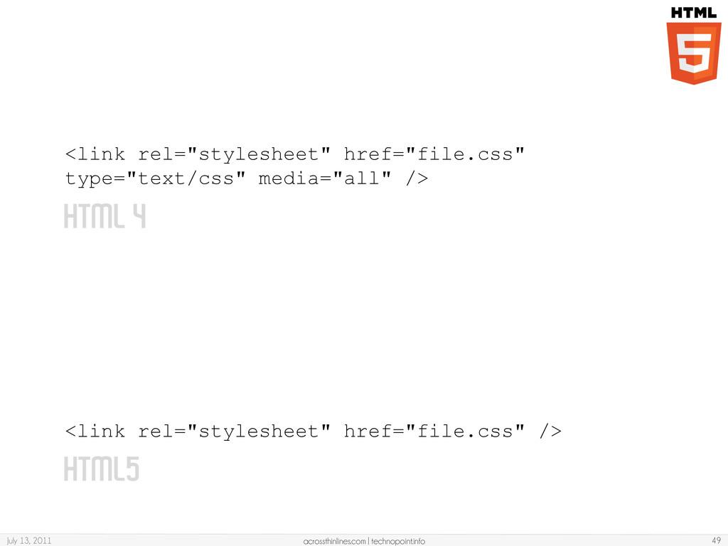 "HTML 4 <link rel=""stylesheet"" href=""file.css"" /..."