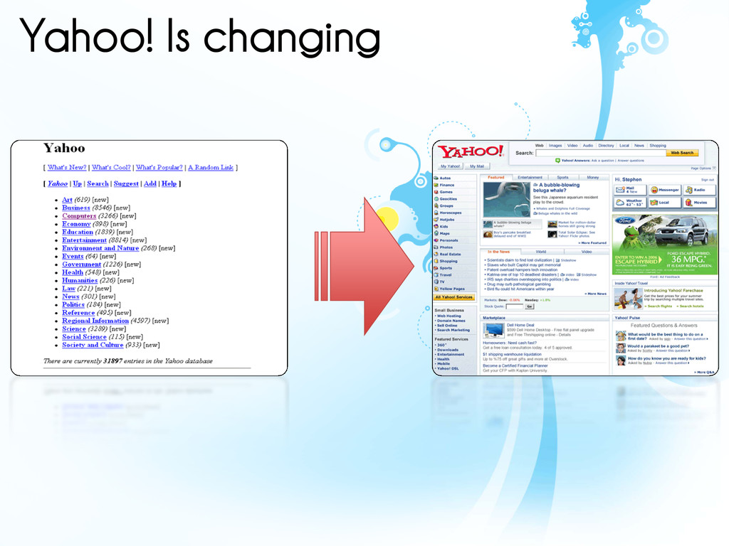 Yahoo! Is changing