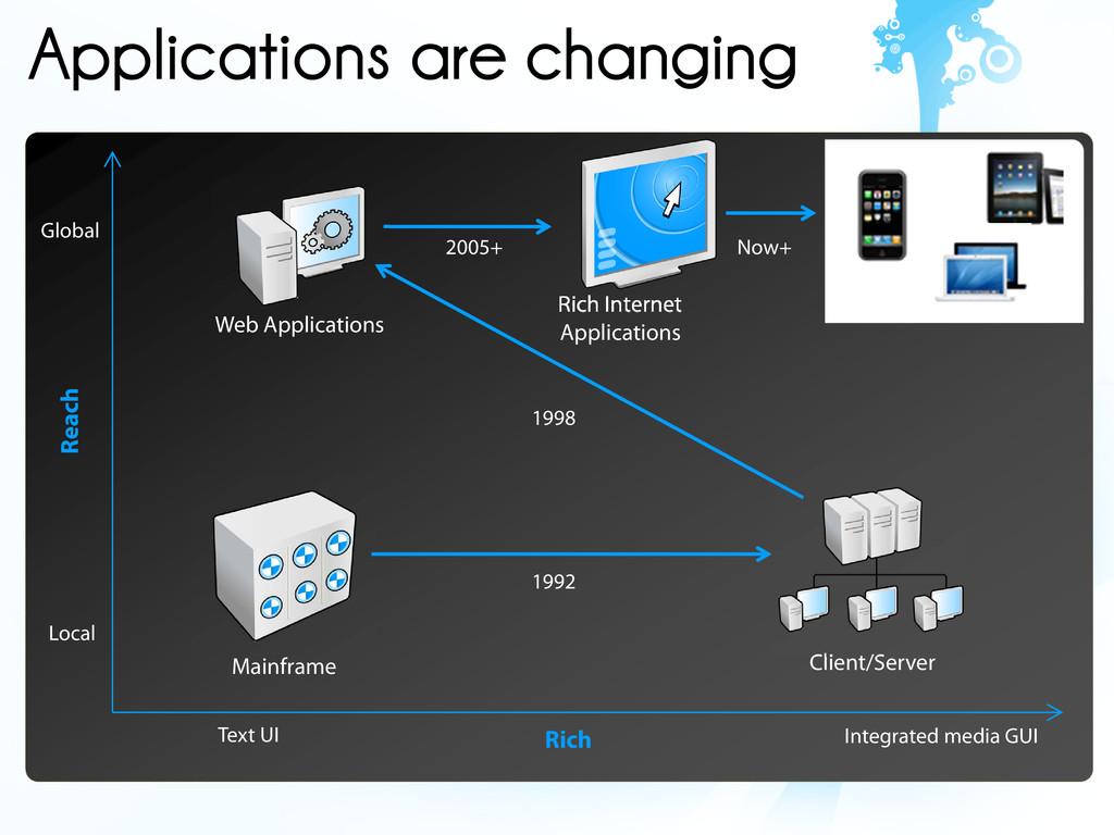 Client/Server Mainframe Web Applications Reach ...