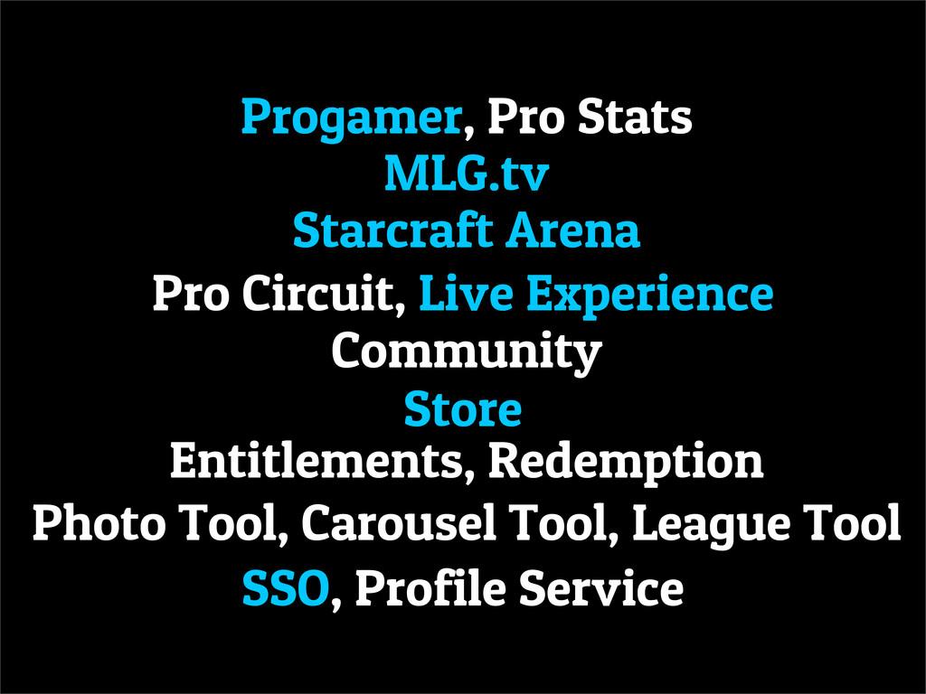 SSO, Profile Service Community Pro Circuit, Liv...