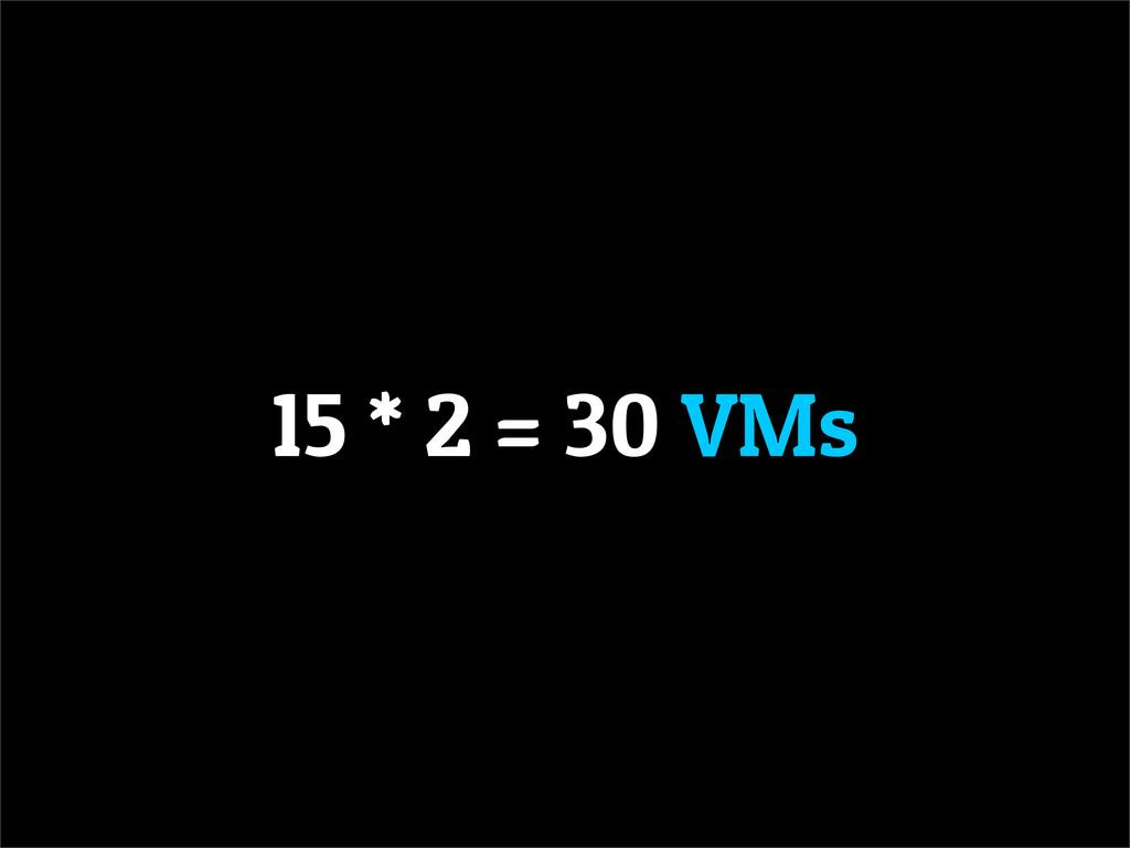 15 * 2 = 30 VMs