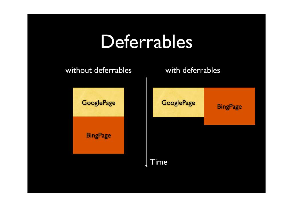 Deferrables GooglePage BingPage without deferra...