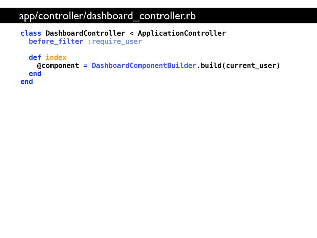 class DashboardController < ApplicationControll...