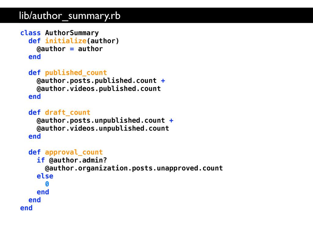 class AuthorSummary def initialize(author) @aut...