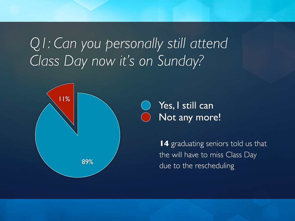 Q1: Can you personally still attend Class Day n...