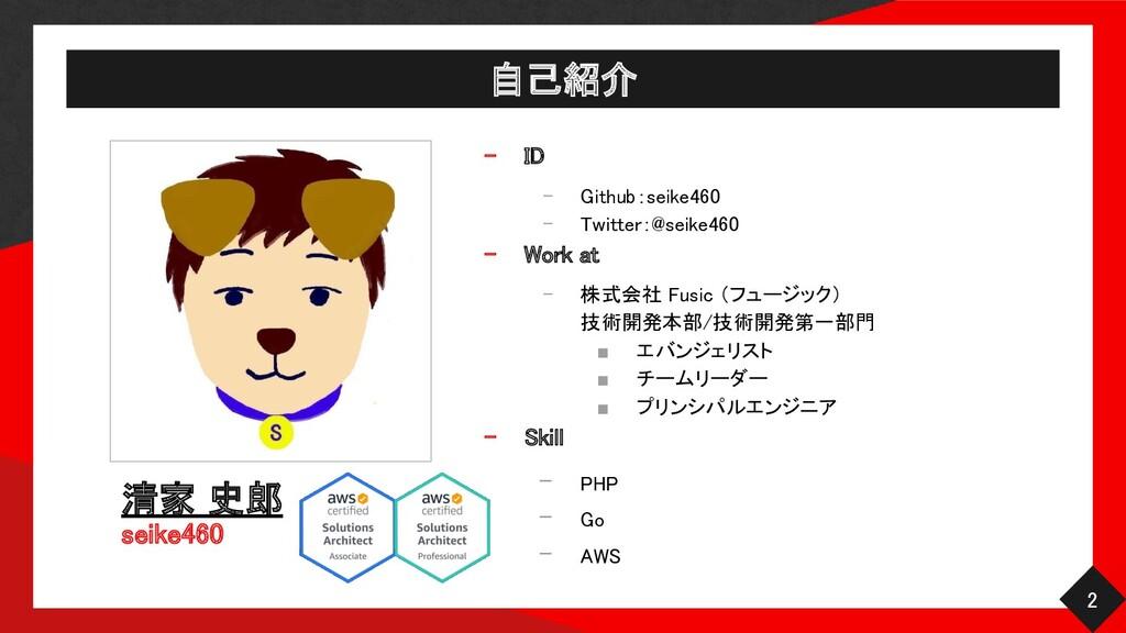 自己紹介 清家 史郎 seike460 - ID - Github:seike460...