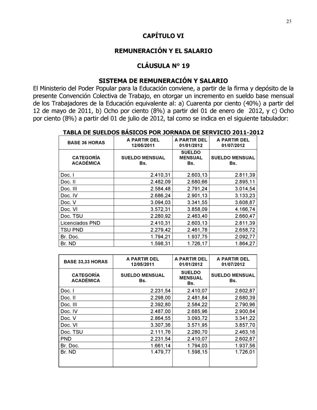 23 CAPÍTULO VI REMUNERACIÓN Y EL SALARIO CLÁUSU...