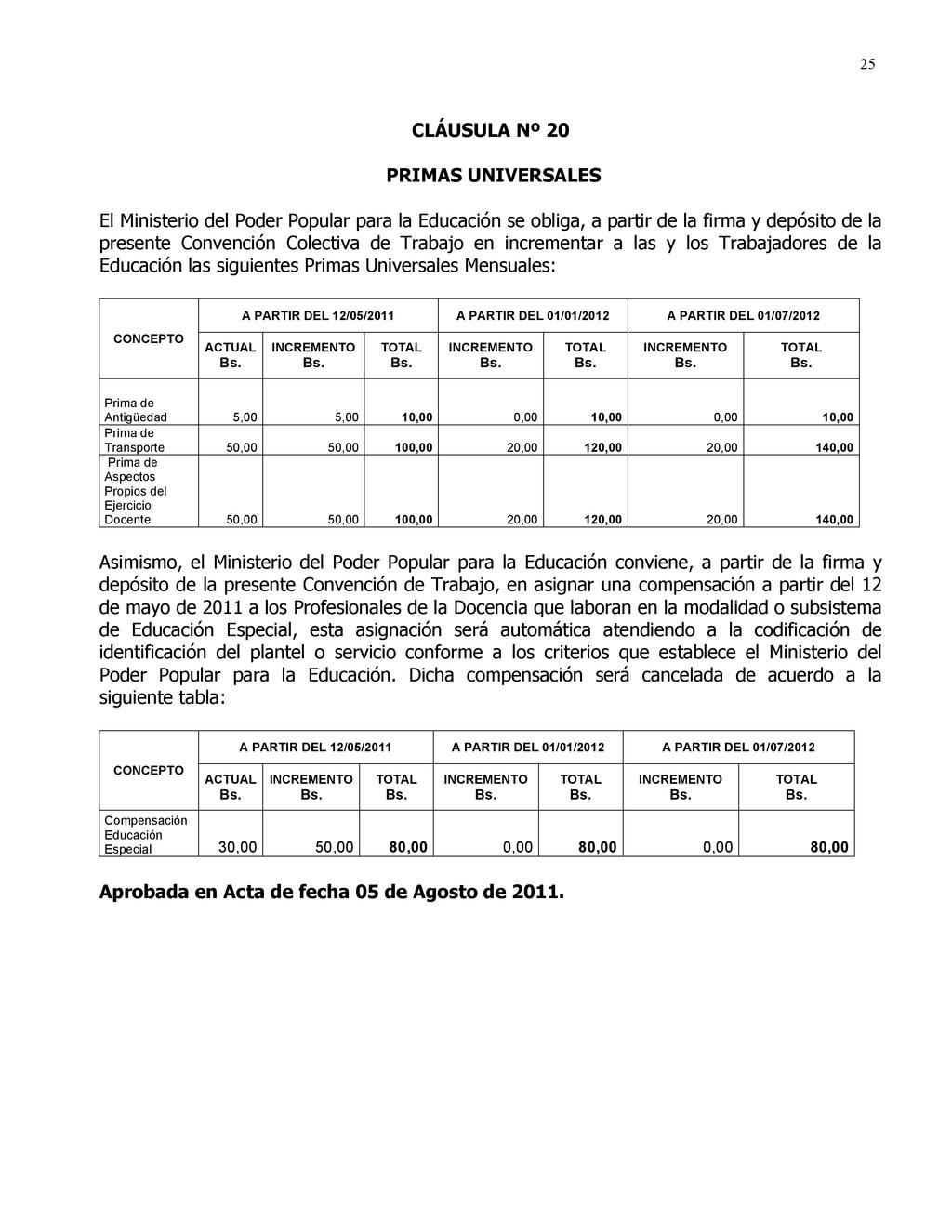 25 CLÁUSULA Nº 20 PRIMAS UNIVERSALES El Ministe...