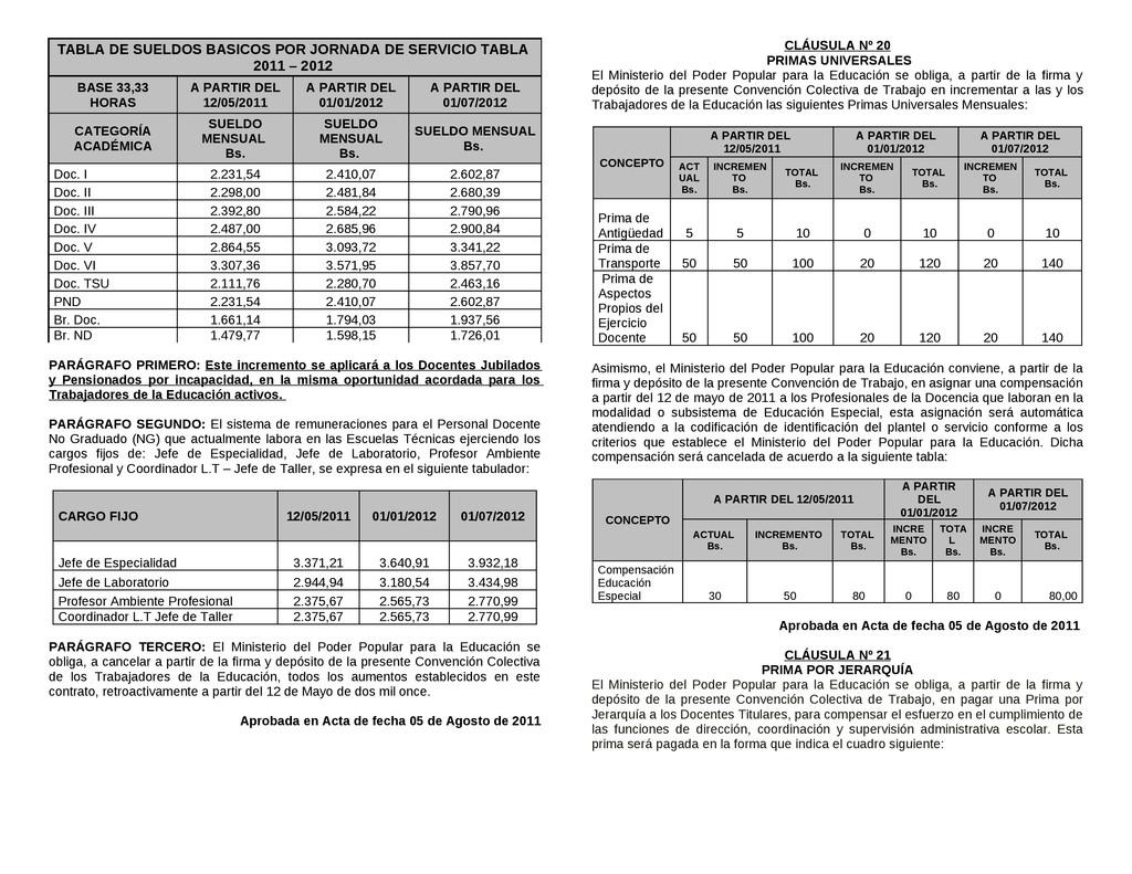 TABLA DE SUELDOS BASICOS POR JORNADA DE SERVICI...