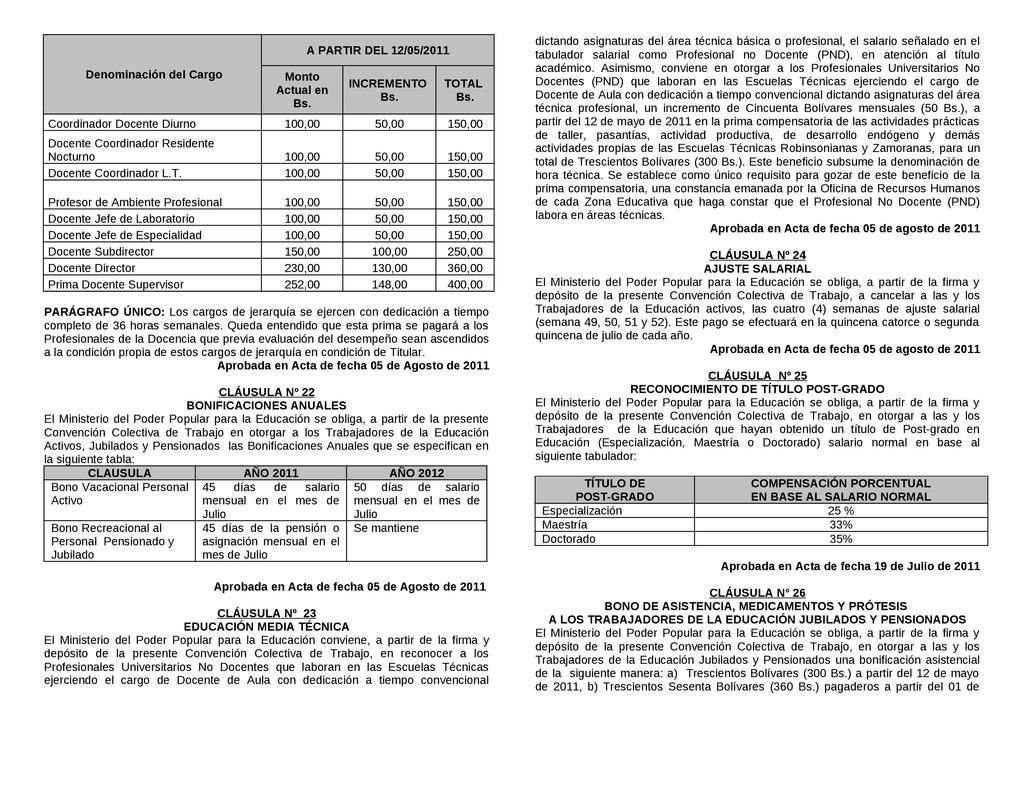 Denominación del Cargo A PARTIR DEL 12/05/2011 ...