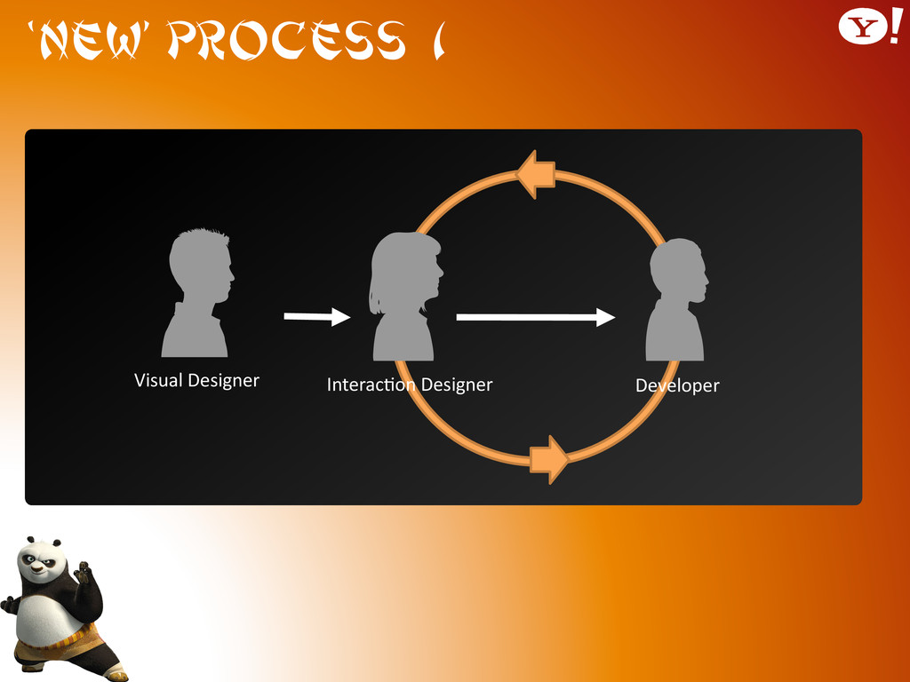 'New' Process 1 Visual Designer  Interac9...