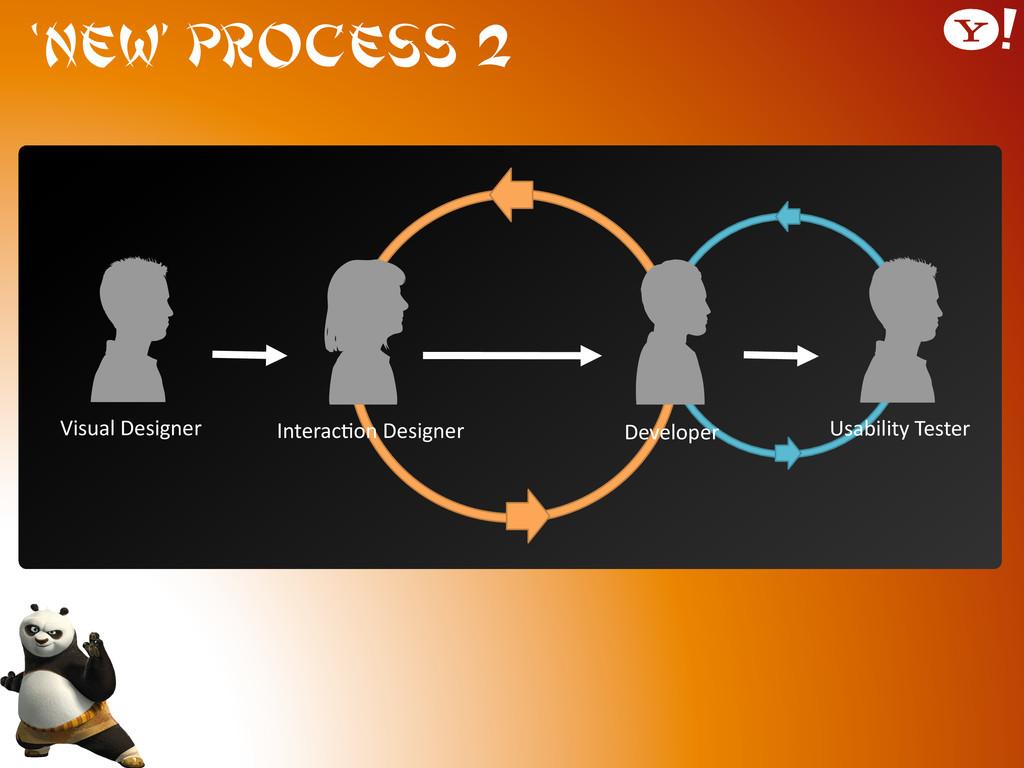 'New' Process 2 Visual Designer  Interac9...