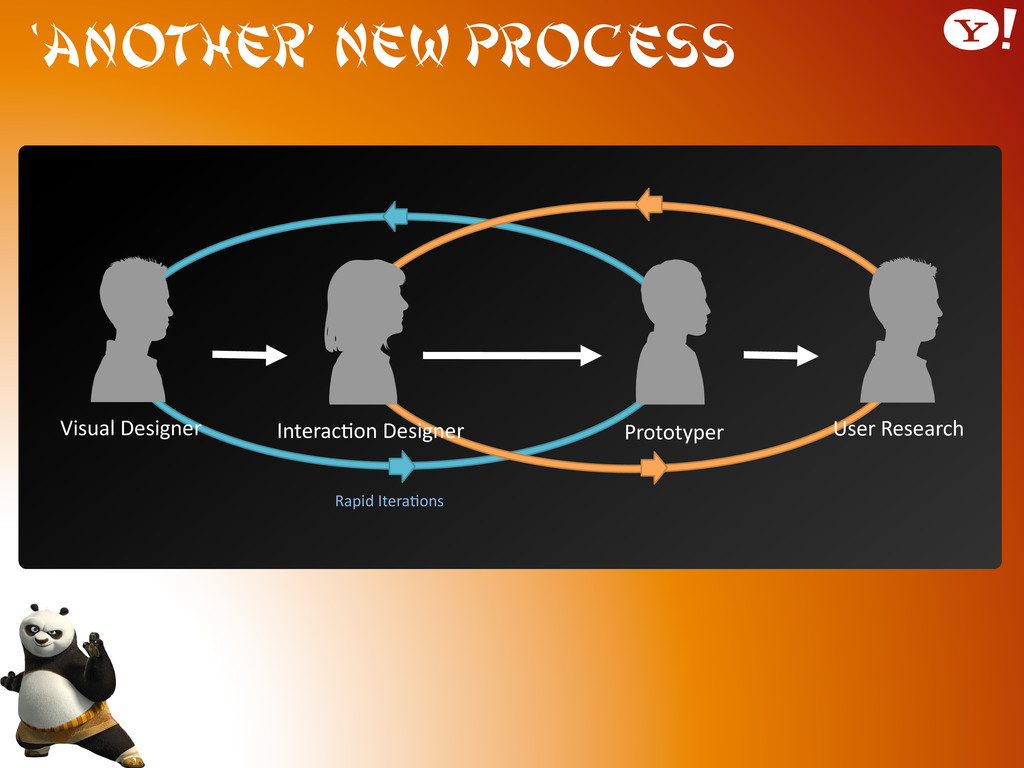 'Another' New Process Visual Designer  In...
