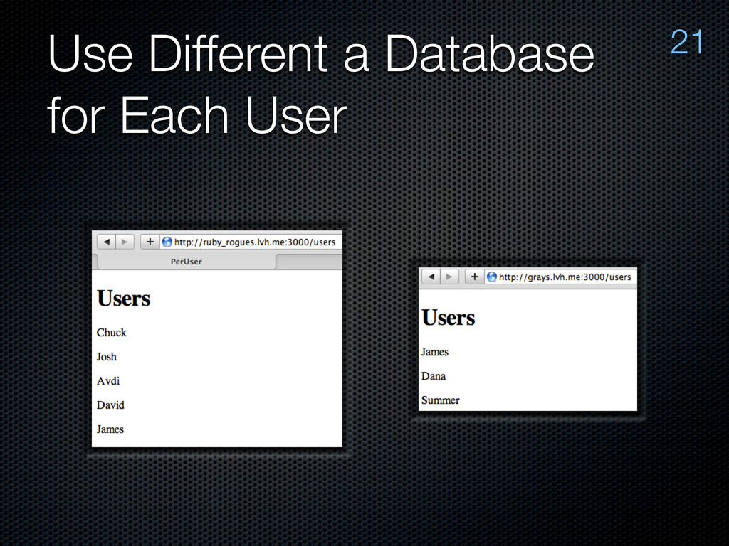 Use Different a Database for Each User 21