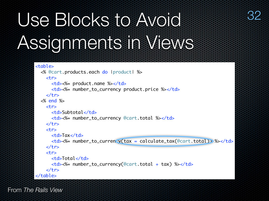 Use Blocks to Avoid Assignments in Views 32 <ta...