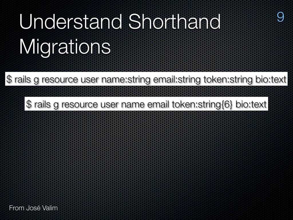 Understand Shorthand Migrations $ rails g resou...