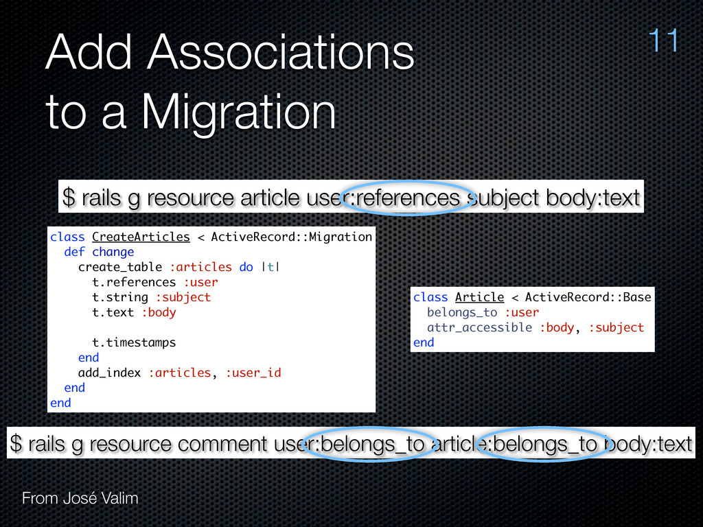 Add Associations to a Migration $ rails g resou...