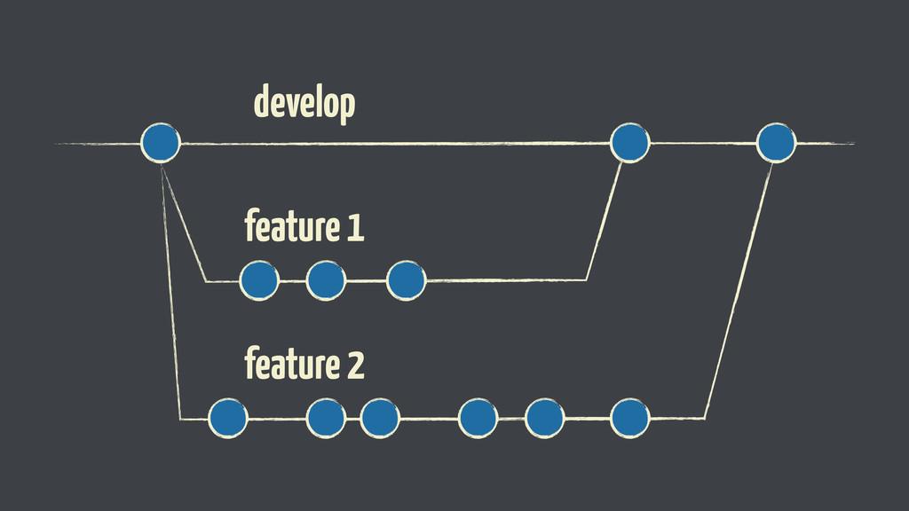 feature 1 feature 2 develop