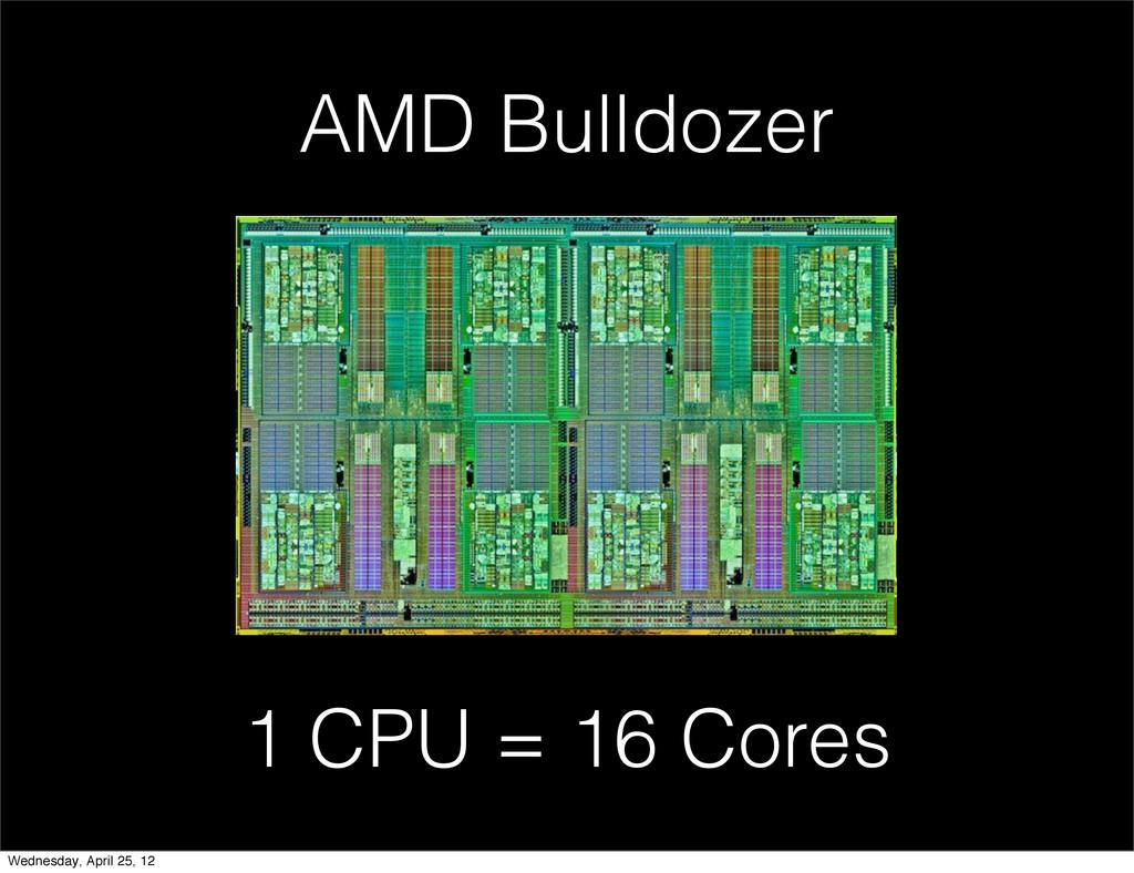 AMD Bulldozer 1 CPU = 16 Cores Wednesday, April...