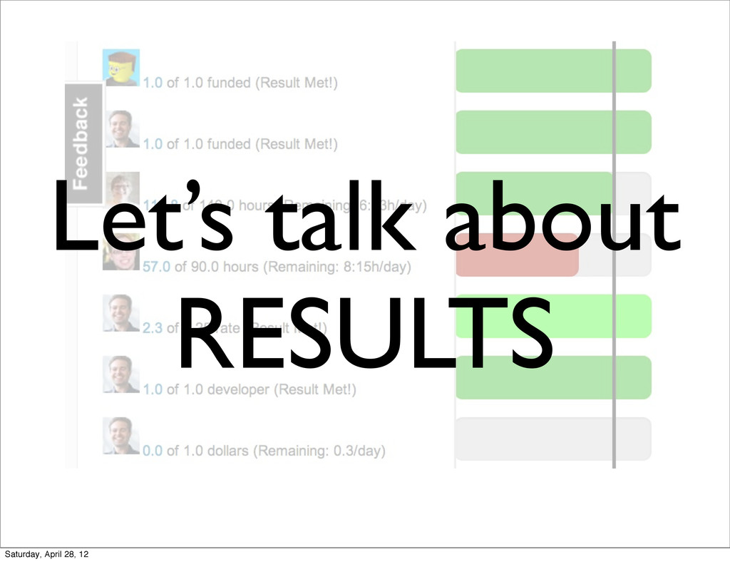 Let's talk about RESULTS Saturday, April 28, 12
