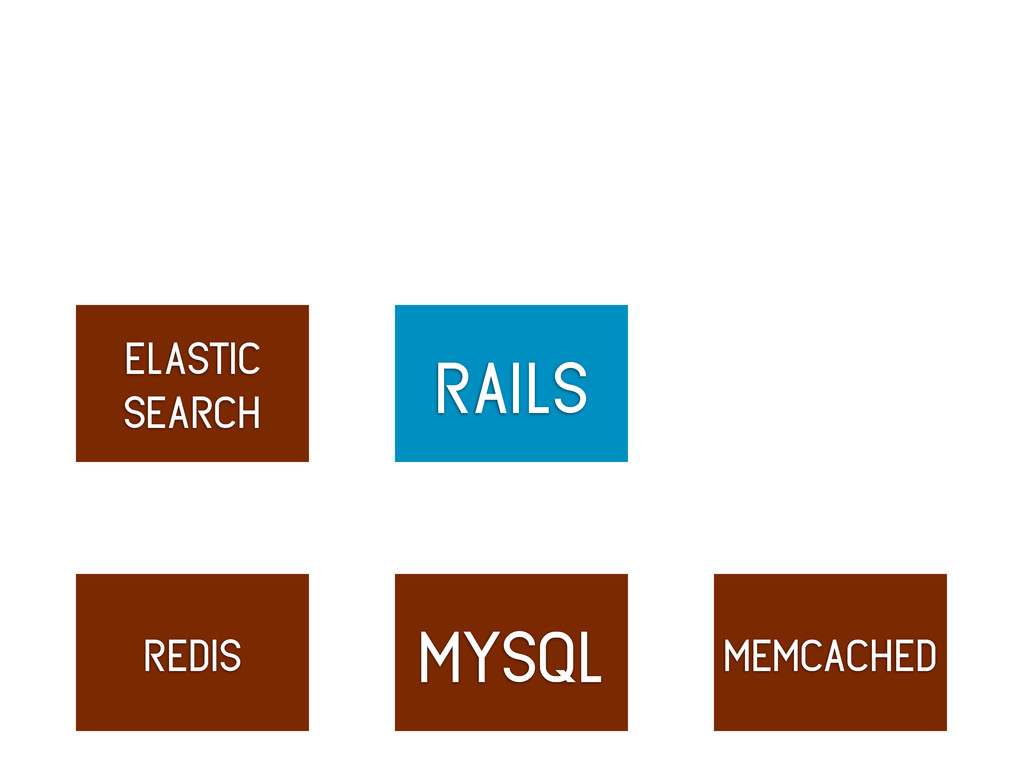 rails mysql redis memcached elastic search