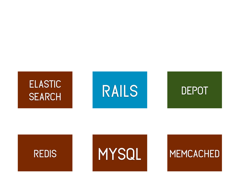 rails mysql redis memcached depot elastic search