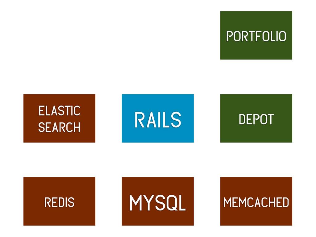 rails mysql redis memcached portfolio depot ela...