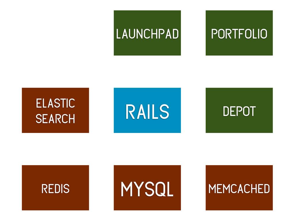 rails launchpad mysql redis memcached portfolio...
