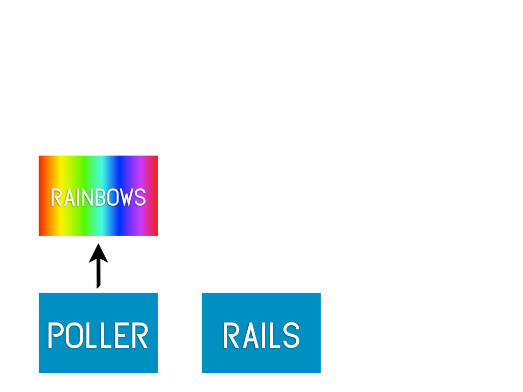 poller rails rainbows