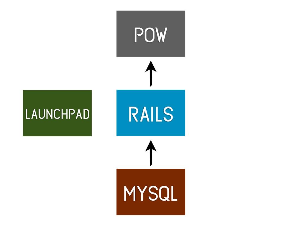 rails mysql pow launchpad
