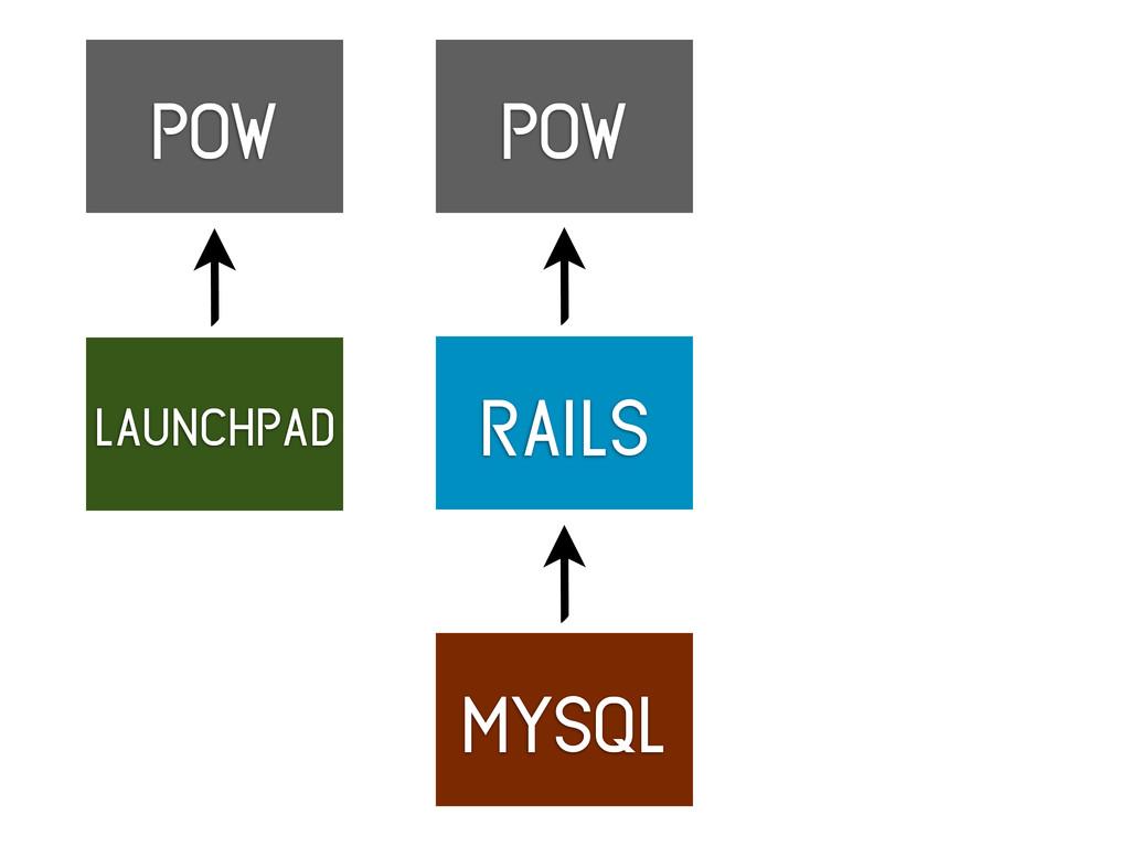 rails mysql pow launchpad pow