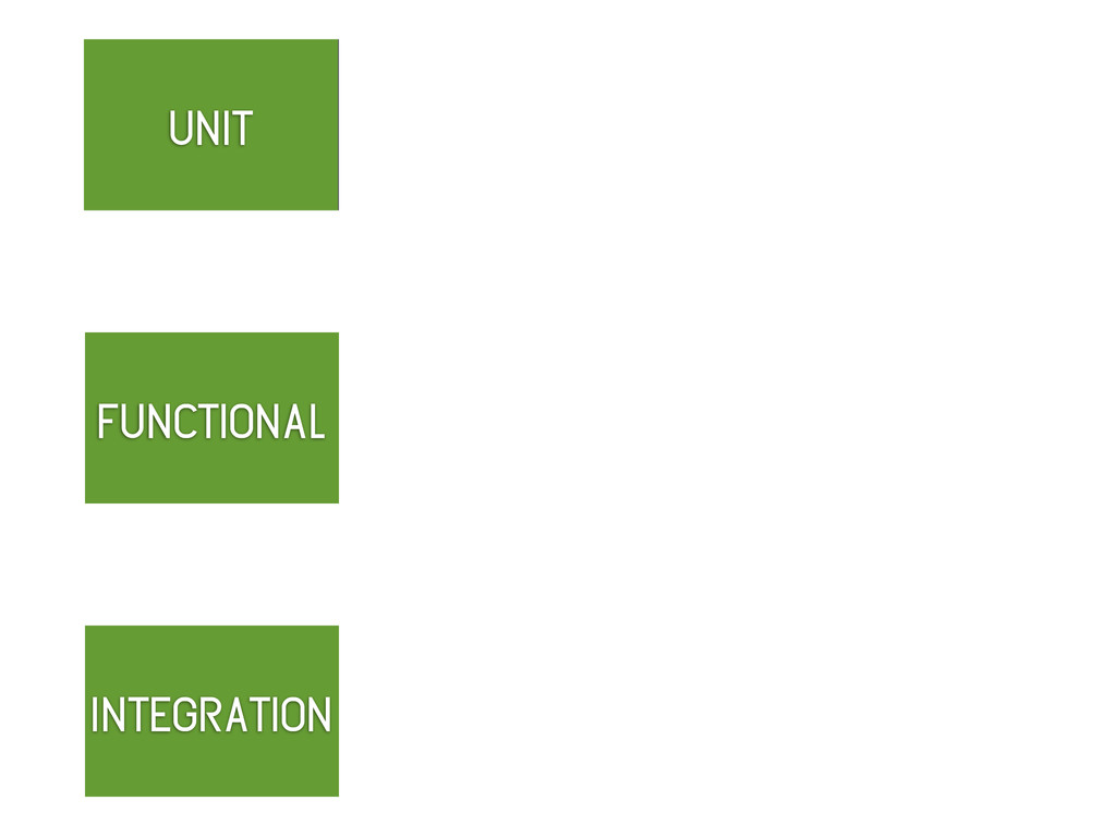 functional pow unit integration