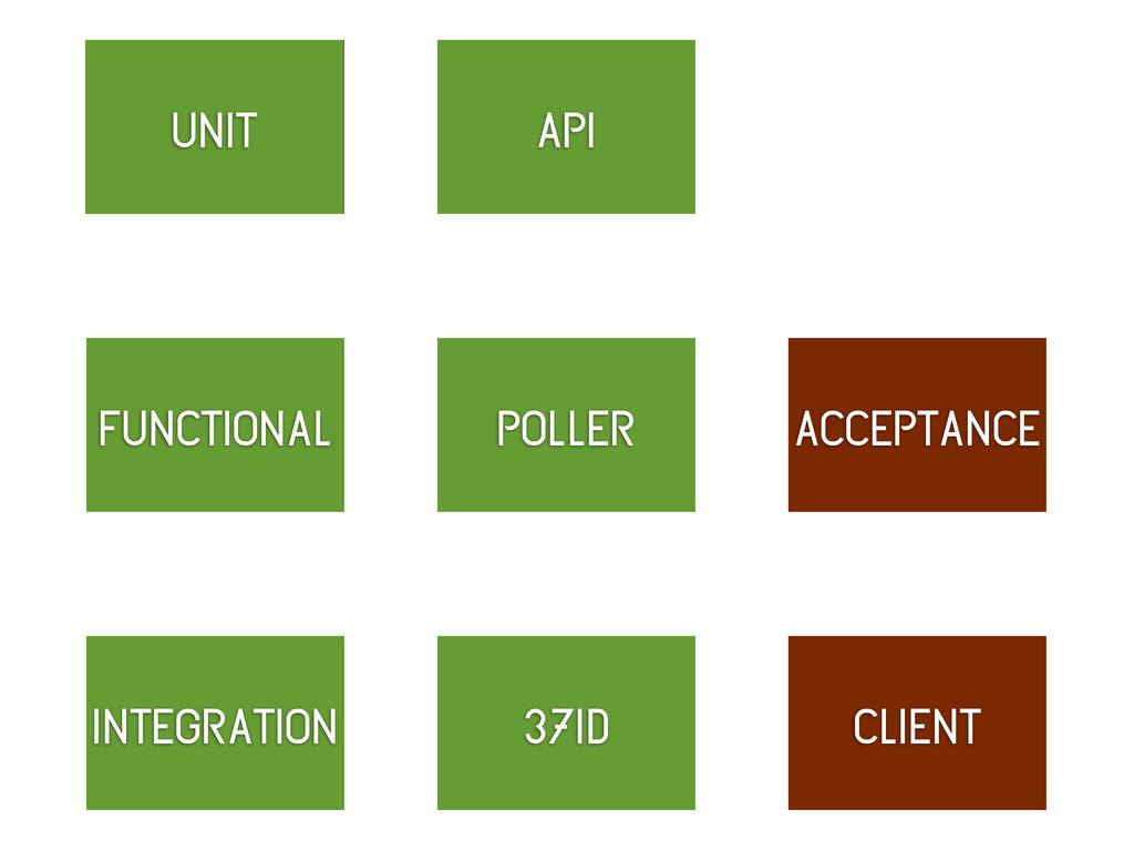 functional pow unit integration api poller 37id...