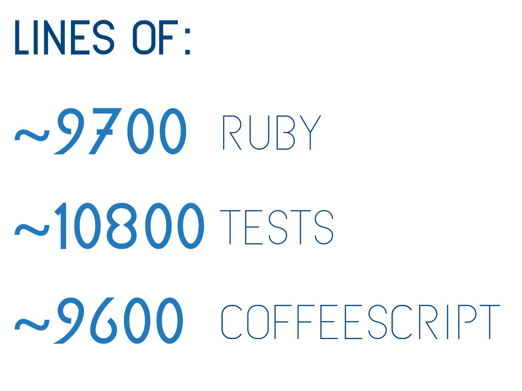 ~9700 ruby tests coffeescript ~10800 ~9600 line...