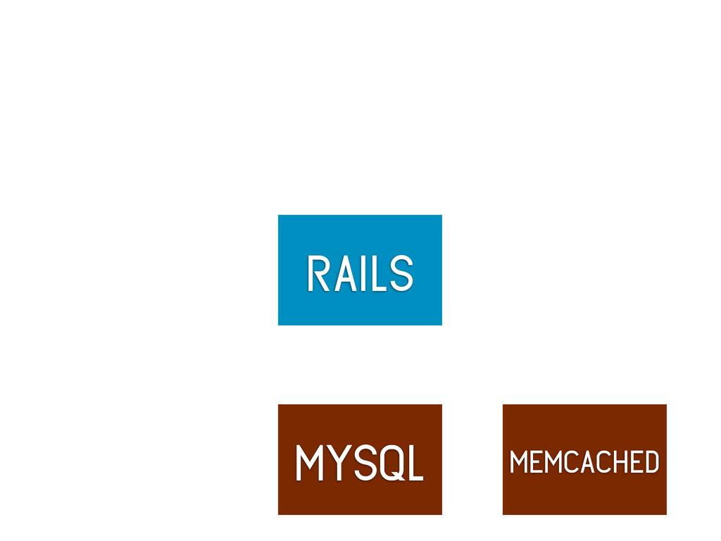 rails mysql memcached