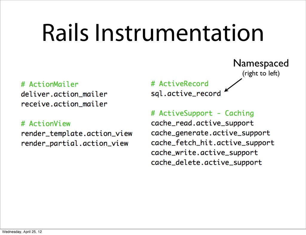 Rails Instrumentation Namespaced (right to left...