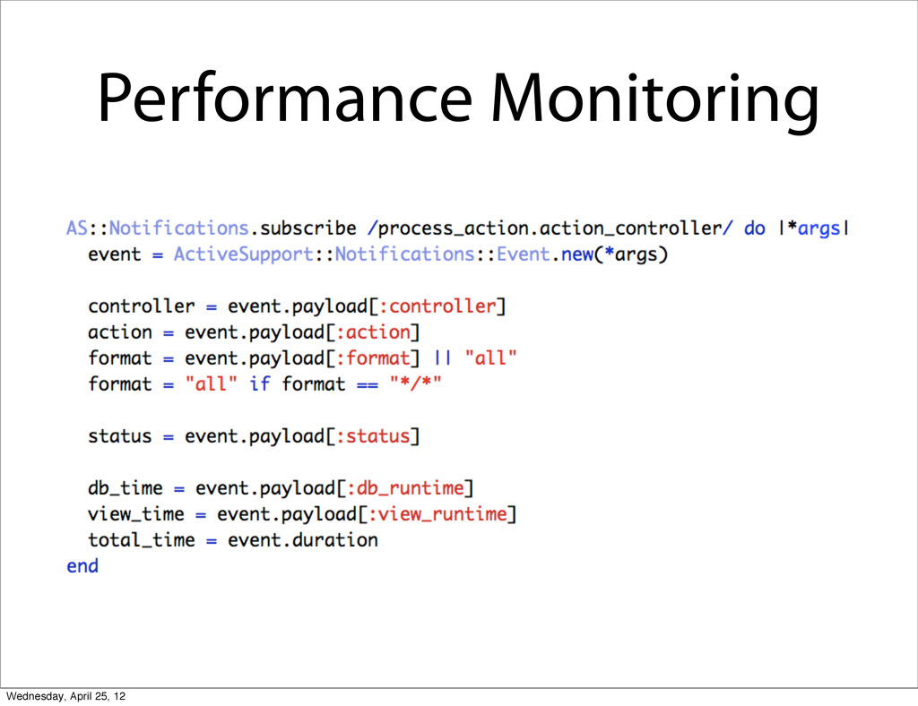 Performance Monitoring Wednesday, April 25, 12