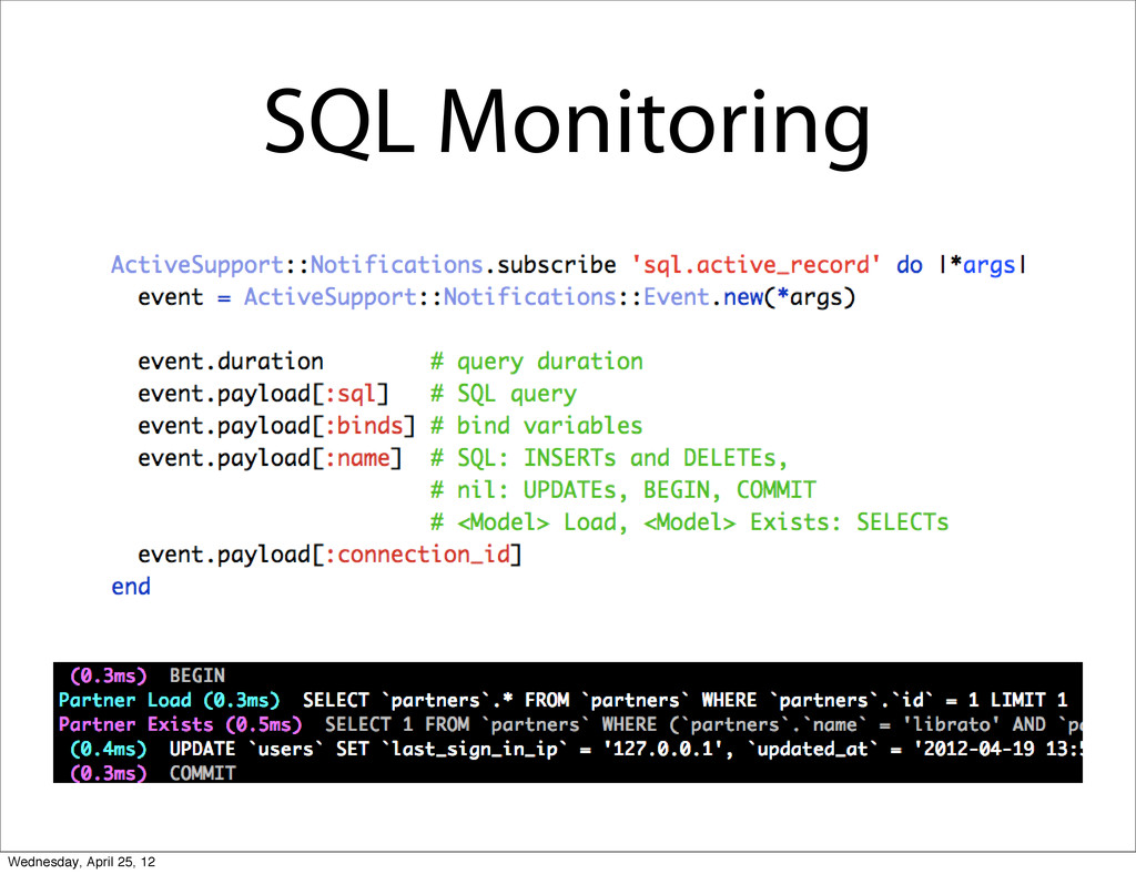 SQL Monitoring Wednesday, April 25, 12