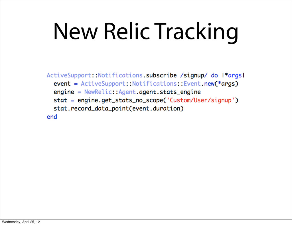 New Relic Tracking Wednesday, April 25, 12