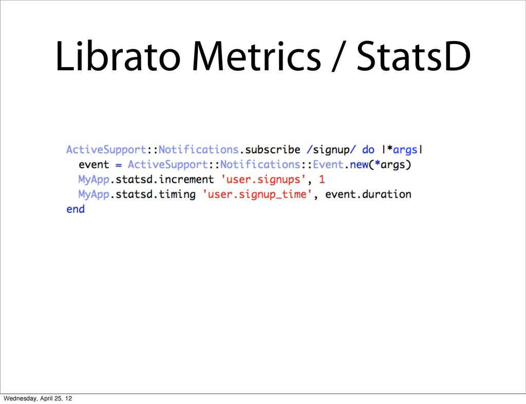 Librato Metrics / StatsD Wednesday, April 25, 12