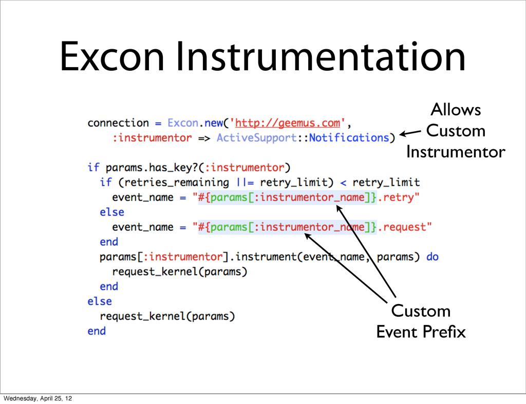 Excon Instrumentation Allows Custom Instrumento...