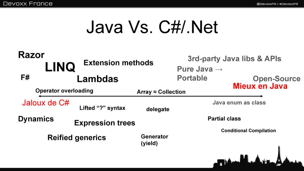 Java Vs. C#/.Net Jaloux de C# Mieux en Java LIN...