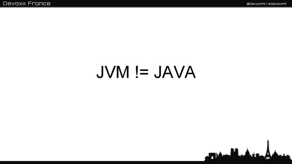 JVM != JAVA