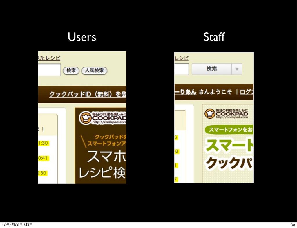 Staff Users 30 124݄26༵