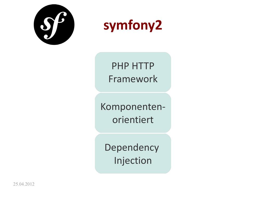 25.04.2012 symfony2 PHP HTTP Framework Komponen...