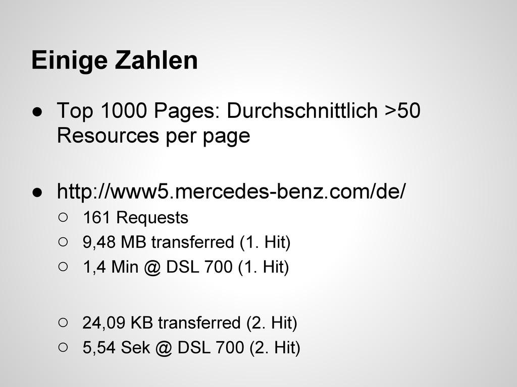 Einige Zahlen ● Top 1000 Pages: Durchschnittlic...