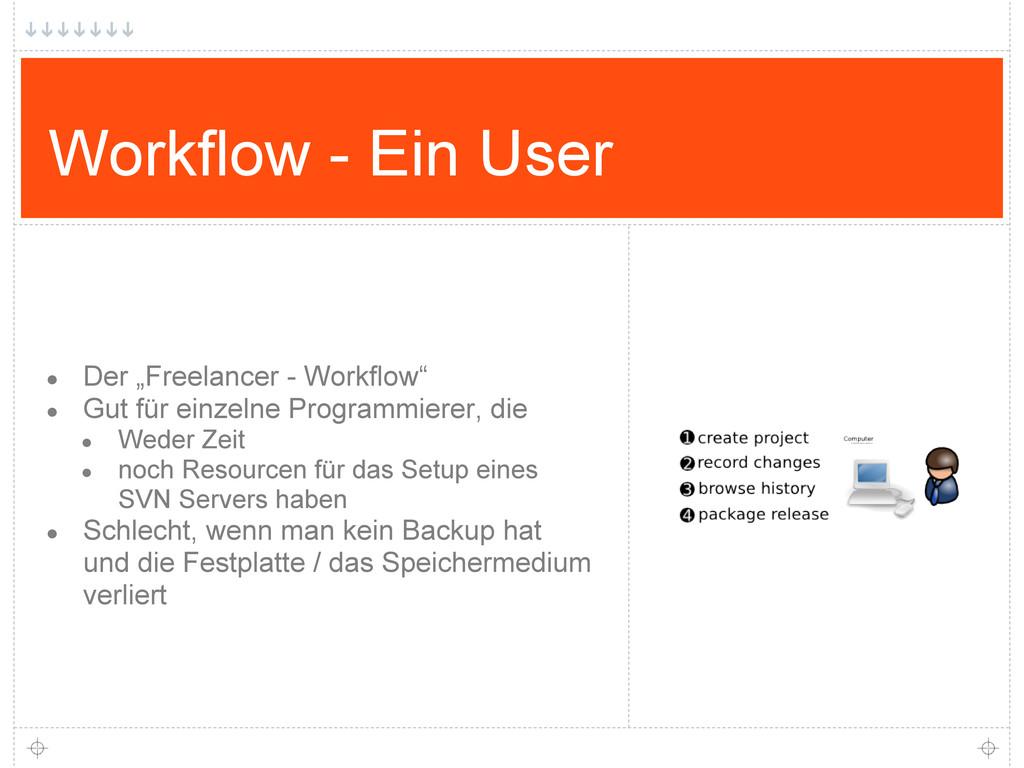 """Workflow - Ein User ● Der """"Freelancer - Workflo..."""