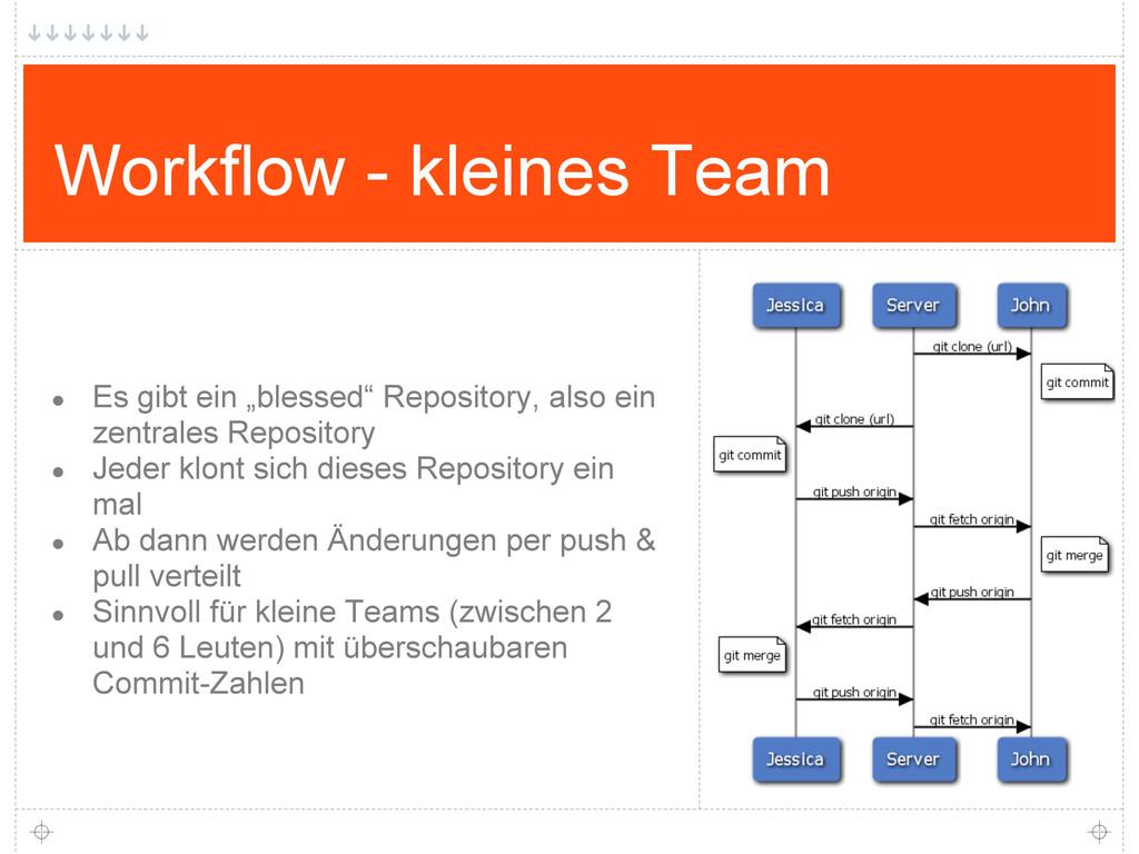 """Workflow - kleines Team ● Es gibt ein """"blessed""""..."""