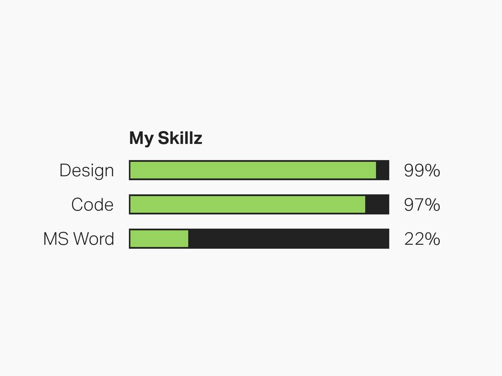 My Skillz Design 99% Code 97% MS Word 22%